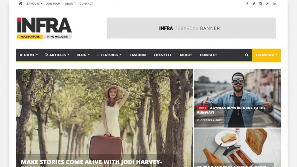 INFRA - Clean & Elegant Tech Blog WordPress Theme